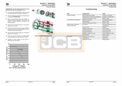 JCB Excavator 8014 service manual
